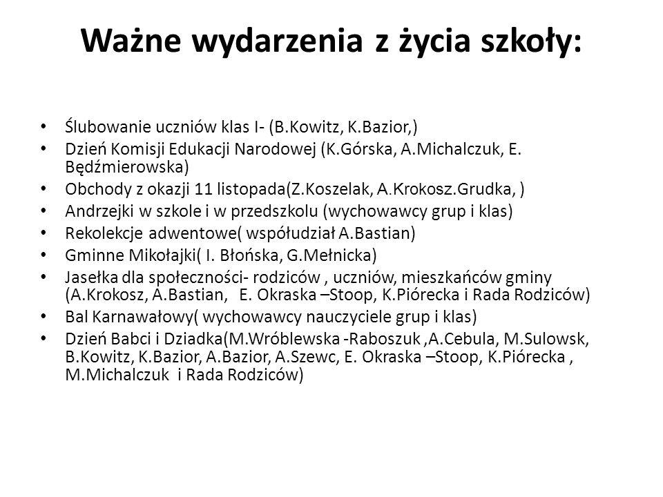 Ważne wydarzenia z życia szkoły: Ślubowanie uczniów klas I- (B.Kowitz, K.Bazior,) Dzień Komisji Edukacji Narodowej (K.Górska, A.Michalczuk, E. Będźmie
