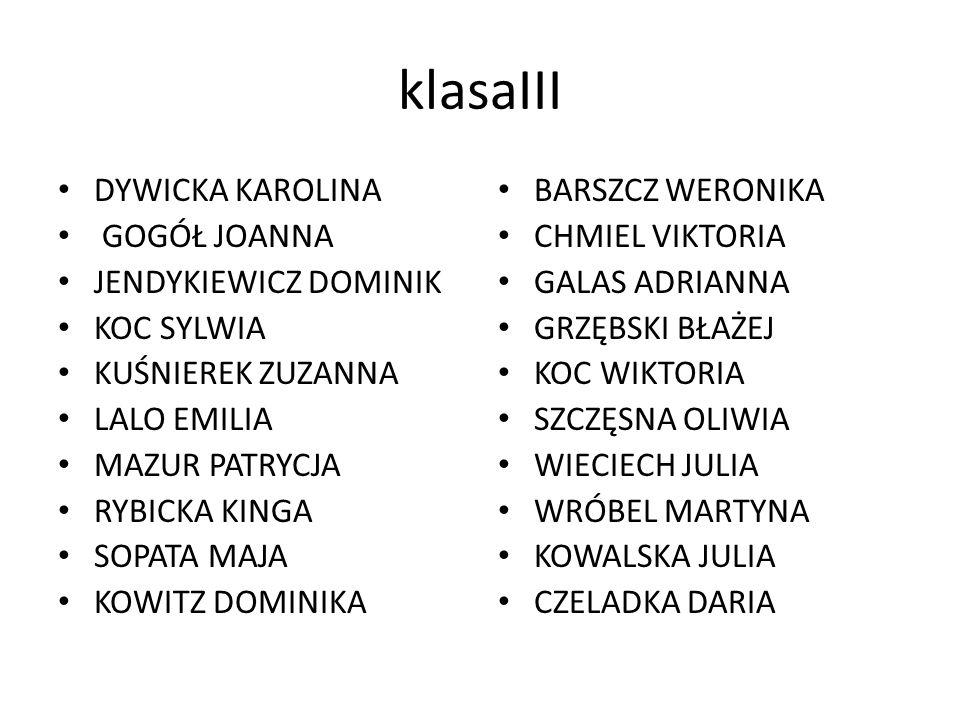 W KLASACH IV-VI Klasa IV a HRYCYNA JULIA-5,92 CZECHOWSKA JUSTYNA- 5,08 ZAWILIŃSKA WIKTORIA-5,08 KOŚLA OLGA-4,91 MILLER ZUZANNA- 4,92 GORCZYŃSKA JULIA-4,83 Klasa IVb MEŁNICKA WIKTORIA- 5,63 MAKOWSKA MAJA-5,45 KAROLAK MARIA- 5,36 LUTY KACPER- 5,27 KIBORT EMILIA-5,18 PRZEDPEŁSKI JAKUB-4,81 CHMIEL ARTUR- 4,81