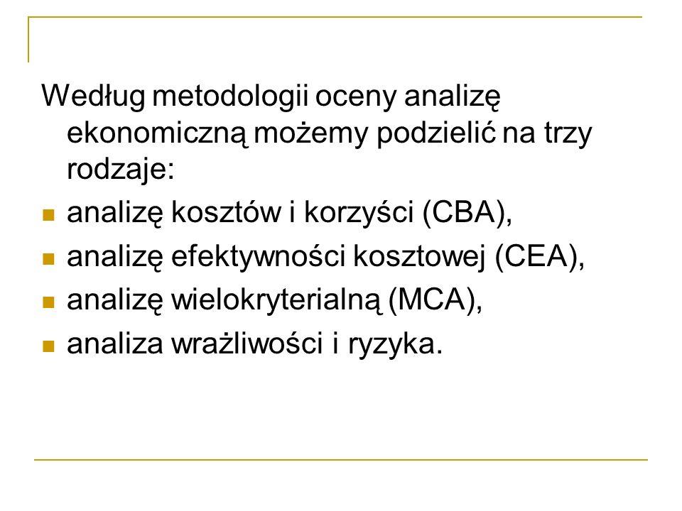 Według metodologii oceny analizę ekonomiczną możemy podzielić na trzy rodzaje: analizę kosztów i korzyści (CBA), analizę efektywności kosztowej (CEA), analizę wielokryterialną (MCA), analiza wrażliwości i ryzyka.