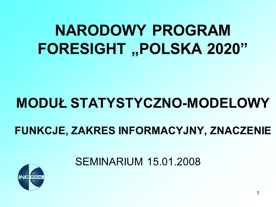 1 SEMINARIUM 15.01.2008 NARODOWY PROGRAM FORESIGHT POLSKA 2020 MODUŁ STATYSTYCZNO-MODELOWY FUNKCJE, ZAKRES INFORMACYJNY, ZNACZENIE