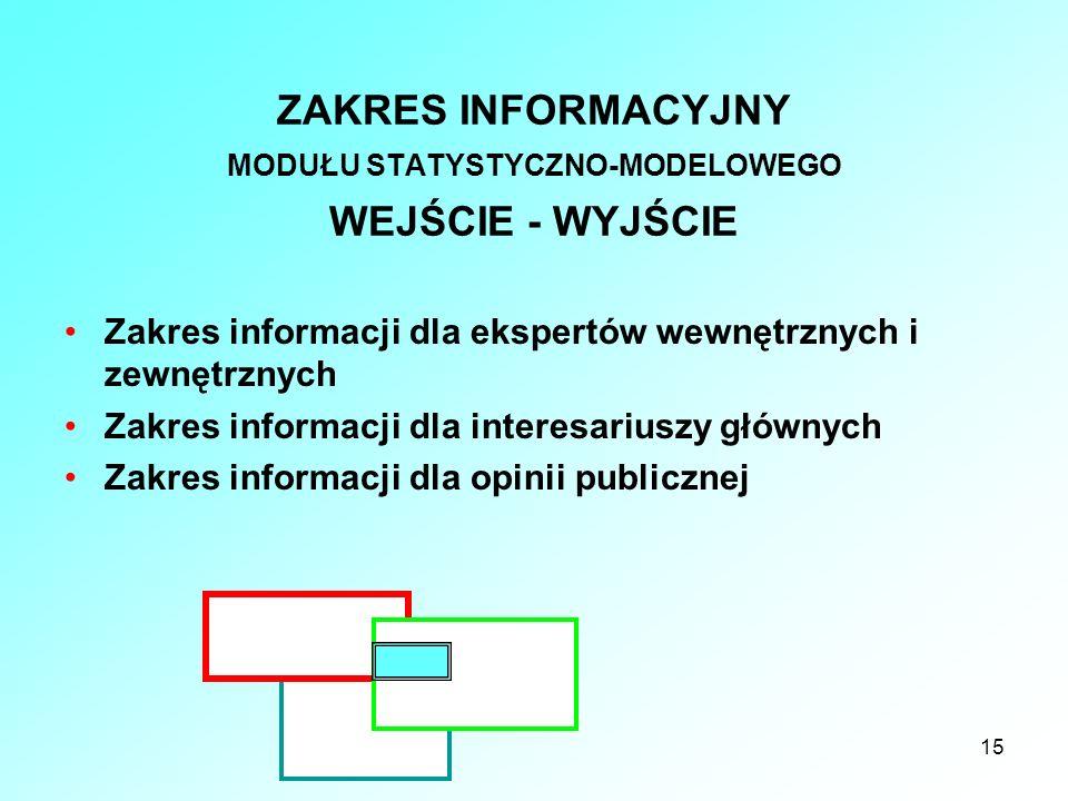 15 ZAKRES INFORMACYJNY MODUŁU STATYSTYCZNO-MODELOWEGO WEJŚCIE - WYJŚCIE Zakres informacji dla ekspertów wewnętrznych i zewnętrznych Zakres informacji
