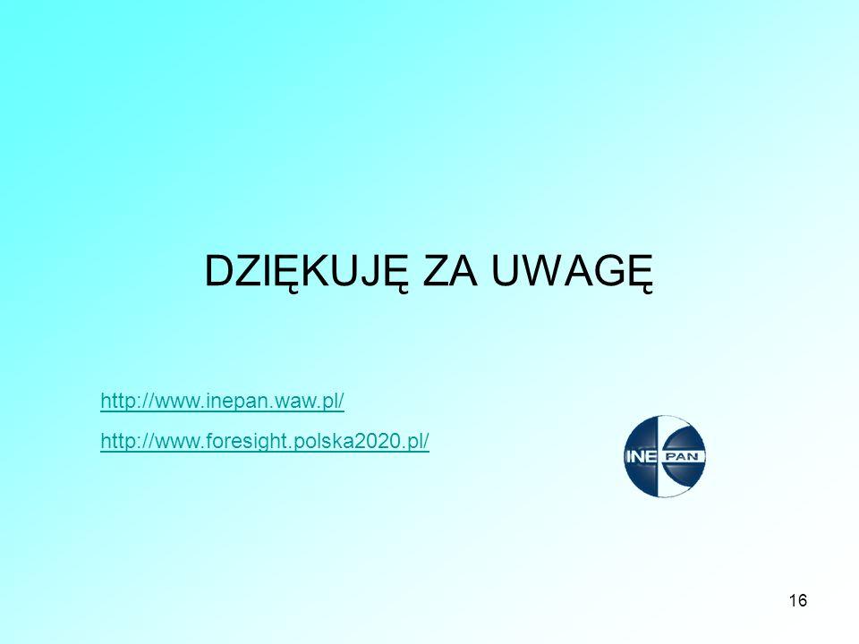 16 DZIĘKUJĘ ZA UWAGĘ http://www.foresight.polska2020.pl/ http://www.inepan.waw.pl/