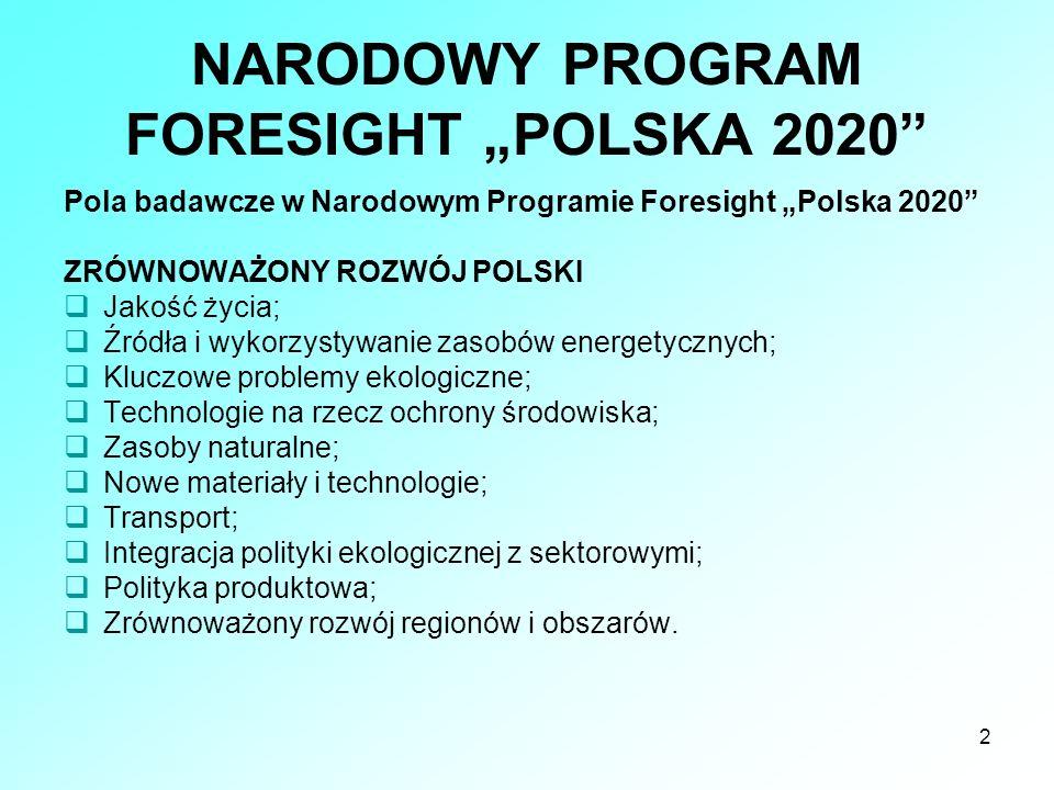 2 NARODOWY PROGRAM FORESIGHT POLSKA 2020 Pola badawcze w Narodowym Programie Foresight Polska 2020 ZRÓWNOWAŻONY ROZWÓJ POLSKI Jakość życia; Źródła i w