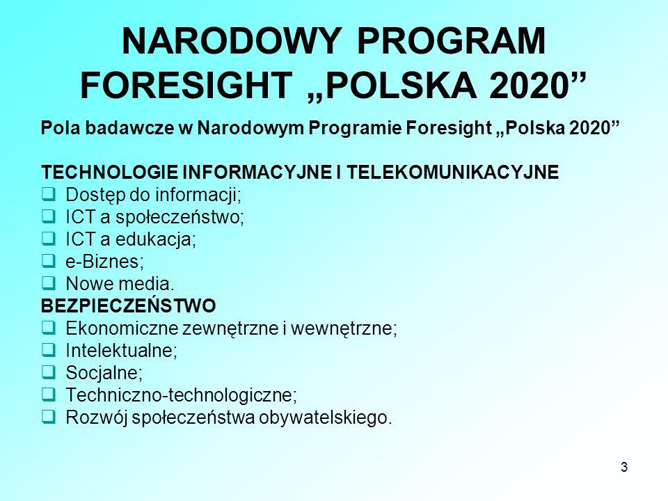 3 NARODOWY PROGRAM FORESIGHT POLSKA 2020 Pola badawcze w Narodowym Programie Foresight Polska 2020 TECHNOLOGIE INFORMACYJNE I TELEKOMUNIKACYJNE Dostęp