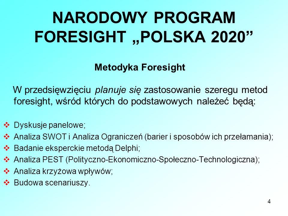 4 NARODOWY PROGRAM FORESIGHT POLSKA 2020 Metodyka Foresight W przedsięwzięciu planuje się zastosowanie szeregu metod foresight, wśród których do podst