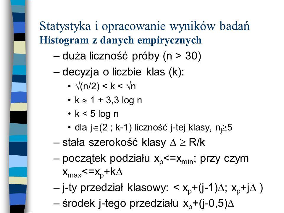 Statystyka i opracowanie wyników badań Histogram z danych empirycznych –duża liczność próby (n > 30) –decyzja o liczbie klas (k): (n/2) < k < n k 1 +