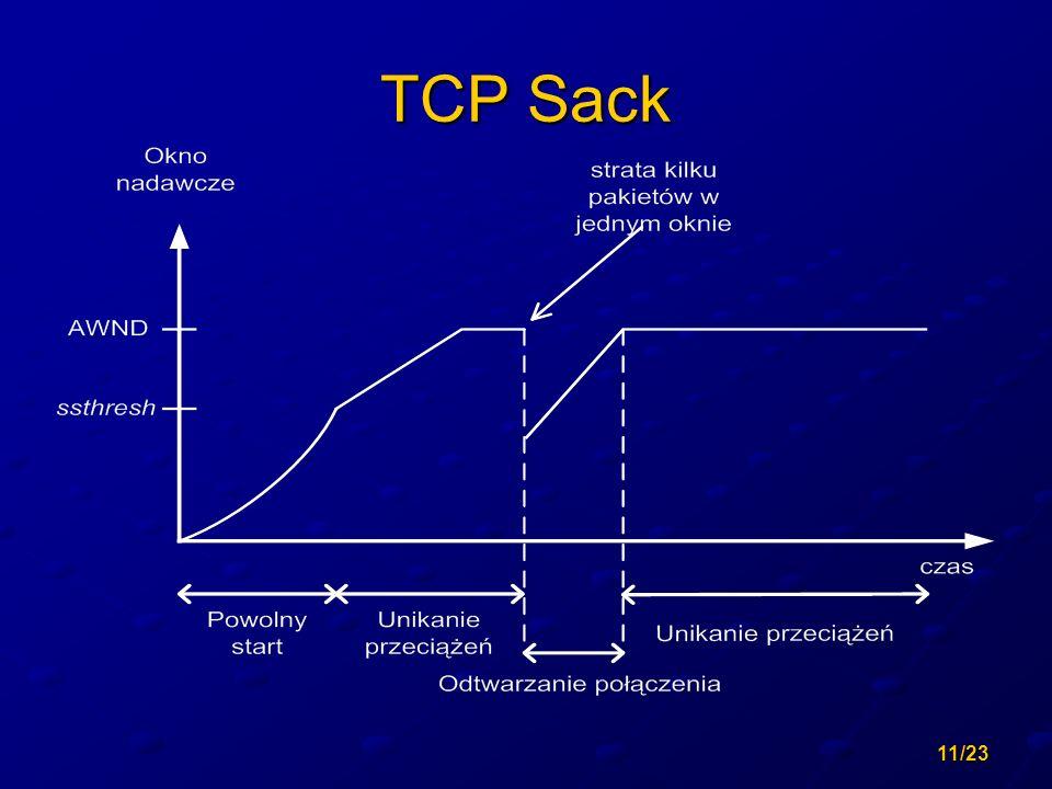 11/23 TCP Sack