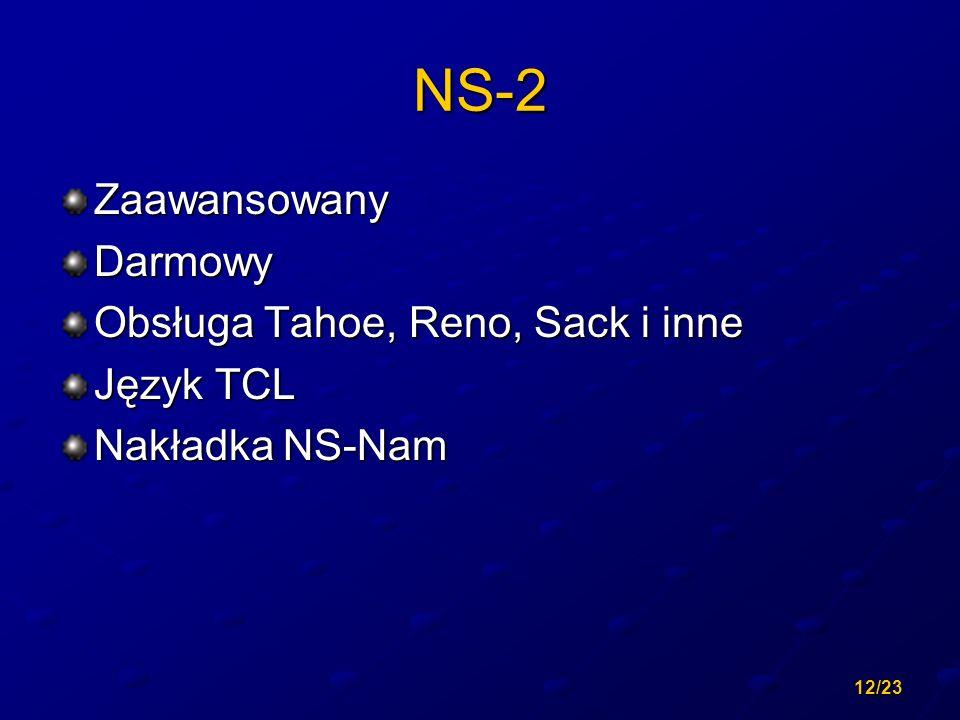 12/23 NS-2 ZaawansowanyDarmowy Obsługa Tahoe, Reno, Sack i inne Język TCL Nakładka NS-Nam