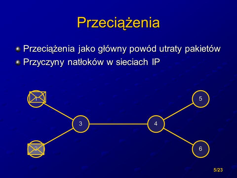 5/23 Przeciążenia Przeciążenia jako główny powód utraty pakietów Przyczyny natłoków w sieciach IP