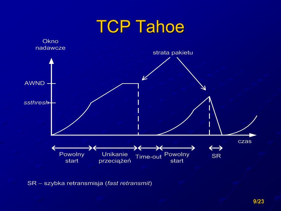 9/23 TCP Tahoe