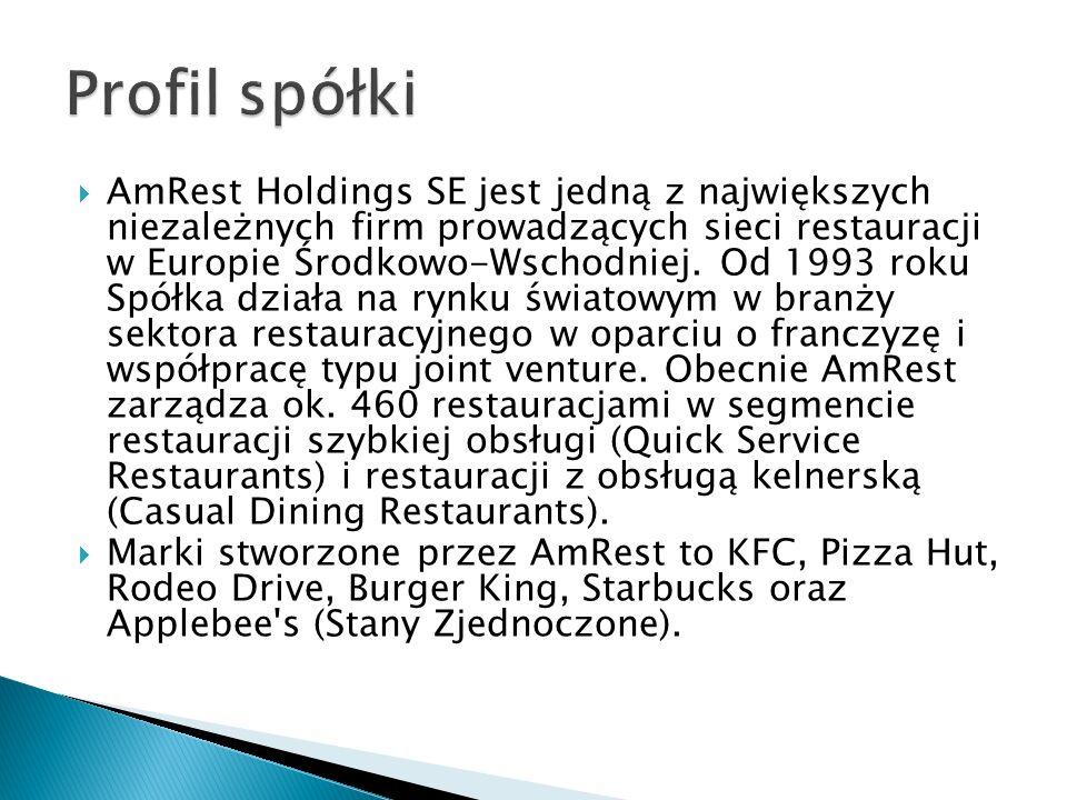 AmRest Holdings SE jest jedną z największych niezależnych firm prowadzących sieci restauracji w Europie Środkowo-Wschodniej. Od 1993 roku Spółka dział