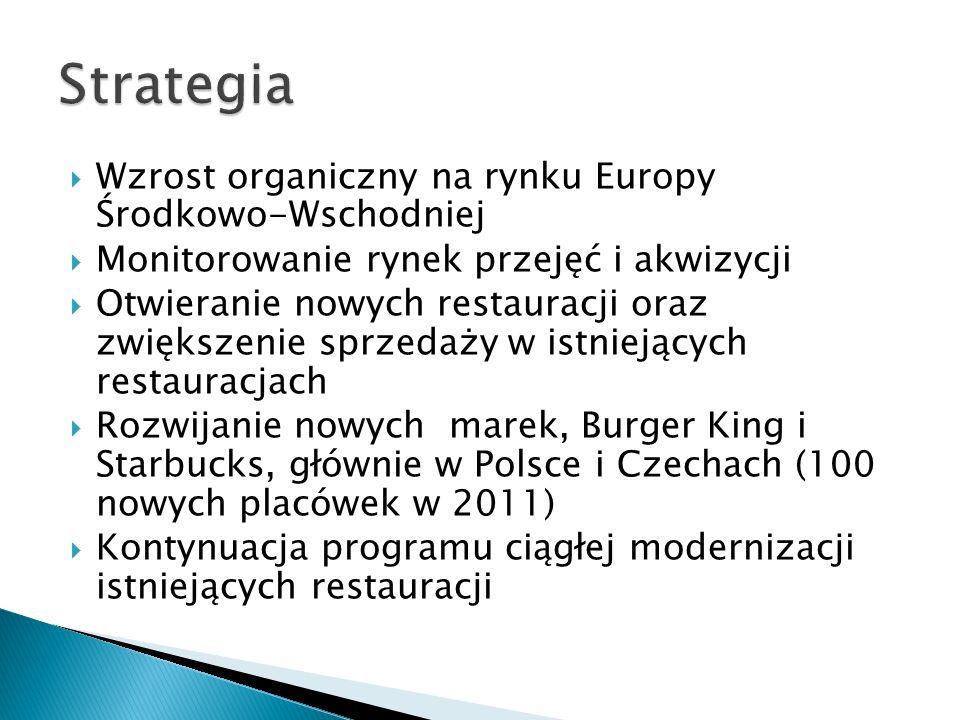 Wzrost organiczny na rynku Europy Środkowo-Wschodniej Monitorowanie rynek przejęć i akwizycji Otwieranie nowych restauracji oraz zwiększenie sprzedaży
