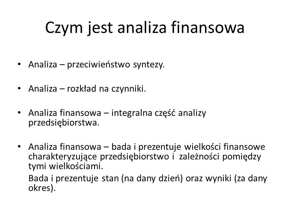 Źródła danych do analizy finansowej przedsiębiorstwa Dane przetworzone i nieprzetworzone od służb księgowych.