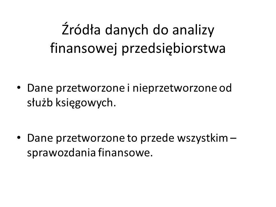 Komu służy analiza finansowa 1.Analiza finansowa – to źródło informacji.