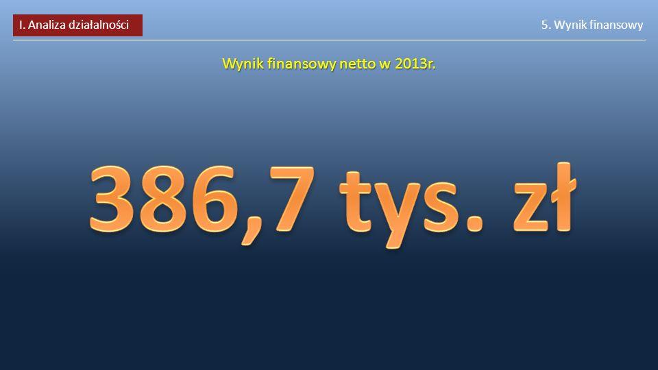 5. Wynik finansowyI. Analiza działalności Wynik finansowy netto w 2013r.