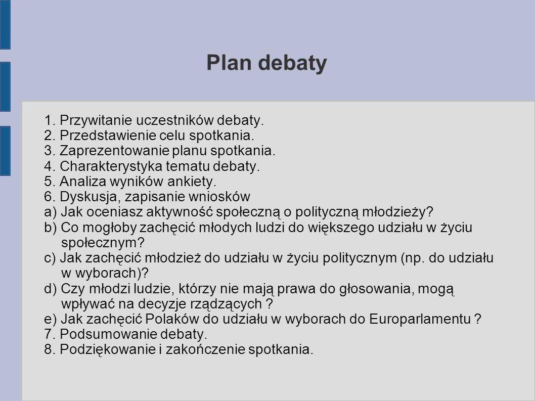 Plan debaty 1.Przywitanie uczestników debaty. 2. Przedstawienie celu spotkania.