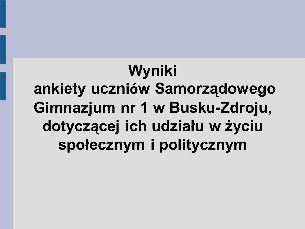 Wyniki ankiety uczni ó w Samorządowego Gimnazjum nr 1 w Busku-Zdroju, dotyczącej ich udziału w życiu społecznym i politycznym