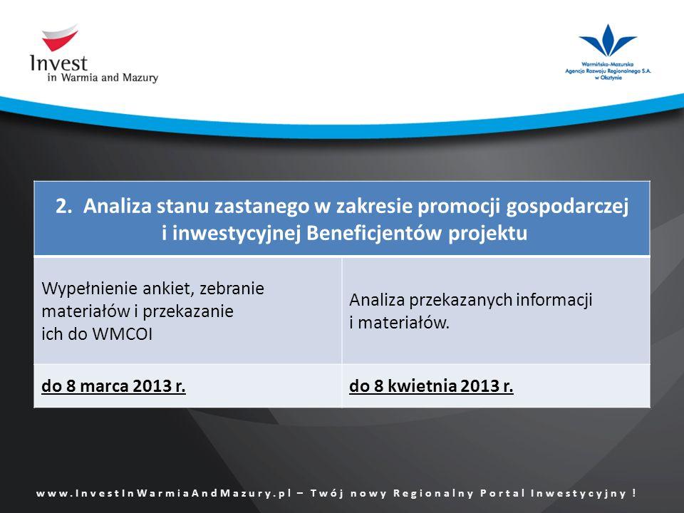 www.InvestInWarmiaAndMazury.pl – Twój nowy Regionalny Portal Inwestycyjny .