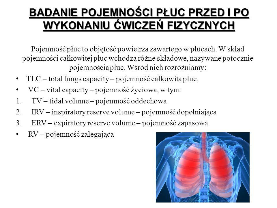 BADANIE POJEMNOŚCI PŁUC PRZED I PO WYKONANIU ĆWICZEŃ FIZYCZNYCH Pojemność płuc to objętość powietrza zawartego w płucach. W skład pojemności całkowite