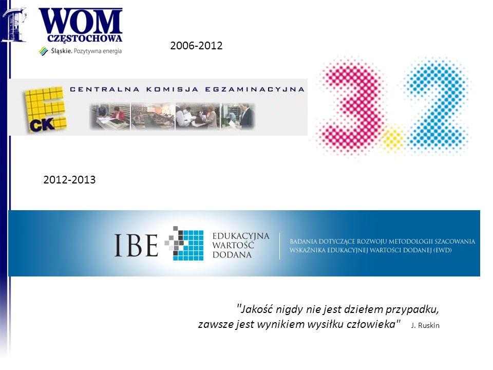 2006-2012 2012-2013 Jakość nigdy nie jest dziełem przypadku, zawsze jest wynikiem wysiłku człowieka J.
