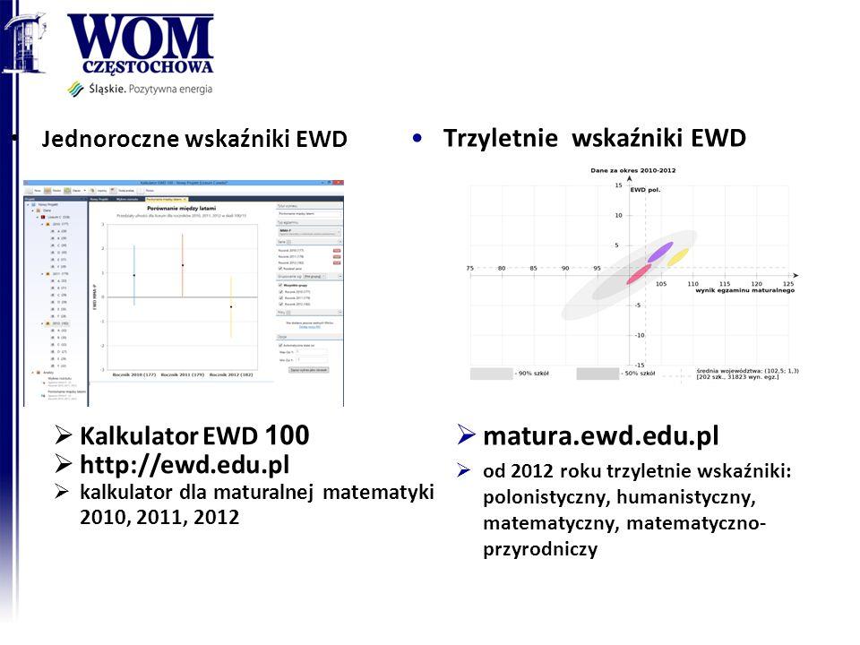 Jednoroczne wskaźniki EWD Kalkulator EWD 100 http://ewd.edu.pl kalkulator dla maturalnej matematyki 2010, 2011, 2012 Trzyletnie wskaźniki EWD matura.e