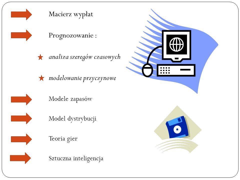 Macierz wypłat Prognozowanie : analiza szeregów czasowych modelowanie przyczynowe Modele zapasów Model dystrybucji Teoria gier Sztuczna inteligencja