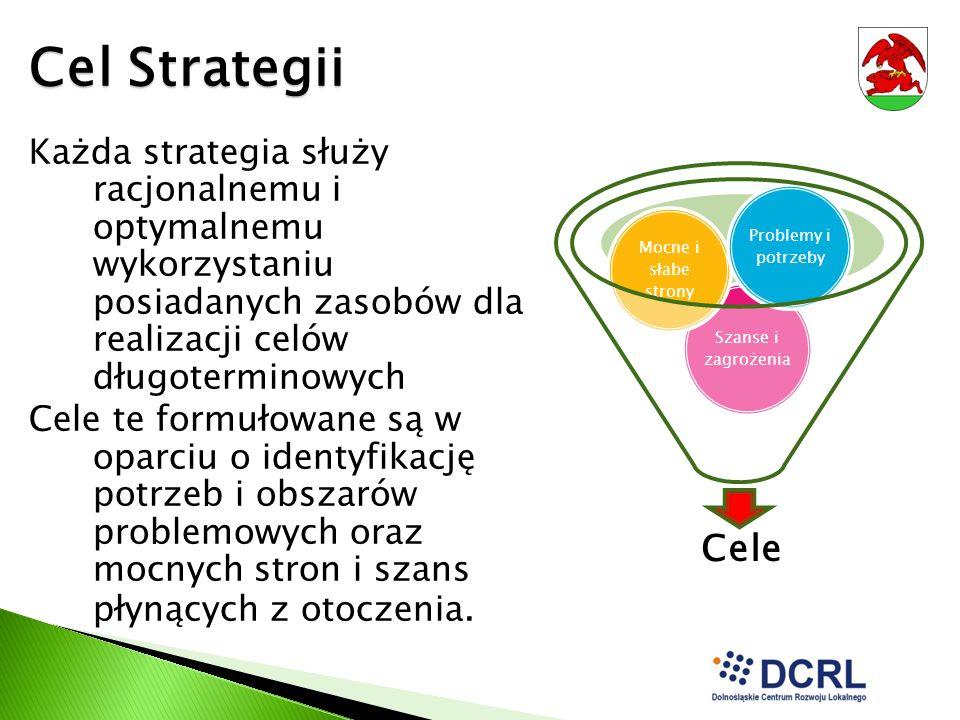 Cel Strategii Każda strategia służy racjonalnemu i optymalnemu wykorzystaniu posiadanych zasobów dla realizacji celów długoterminowych Cele te formuło