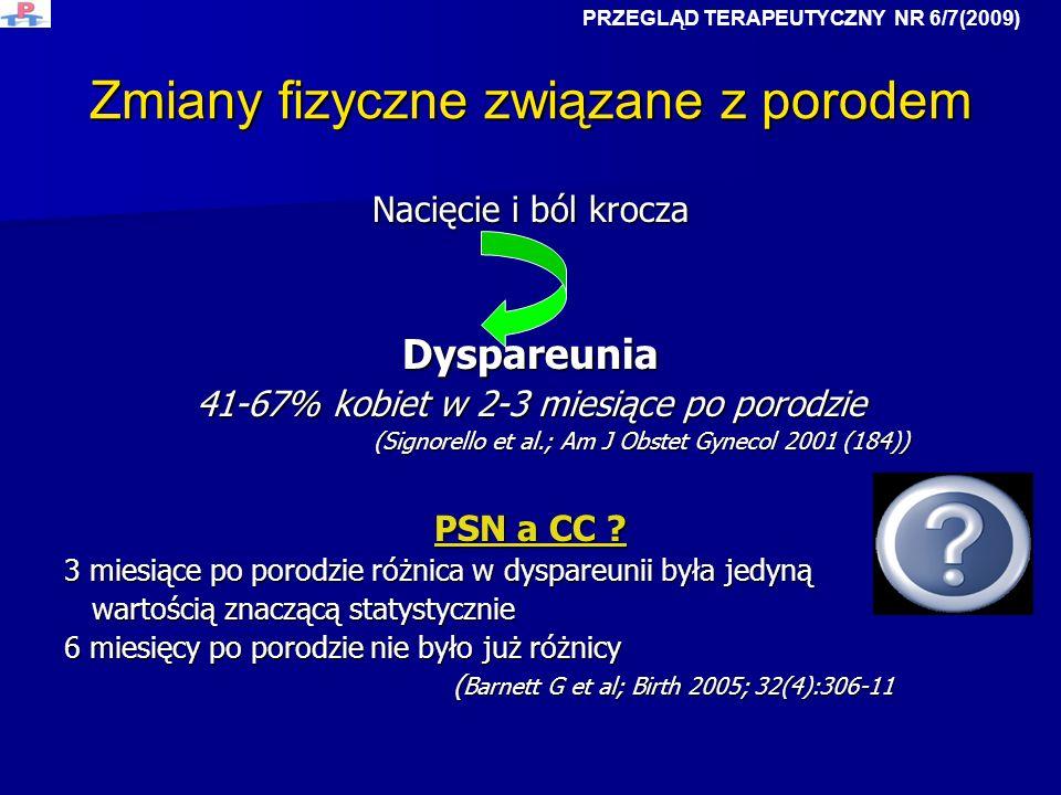 Zmiany fizyczne związane z porodem Nacięcie i ból krocza Dyspareunia 41-67% kobiet w 2-3 miesiące po porodzie (Signorello et al.; Am J Obstet Gynecol