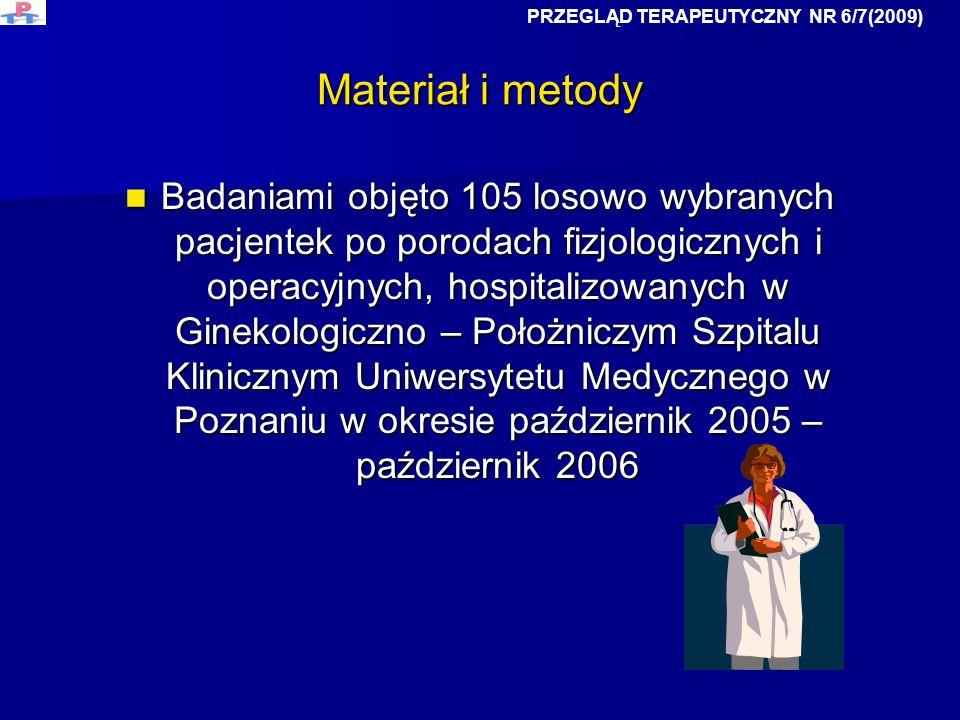 Materiał i metody Badaniami objęto 105 losowo wybranych pacjentek po porodach fizjologicznych i operacyjnych, hospitalizowanych w Ginekologiczno – Poł