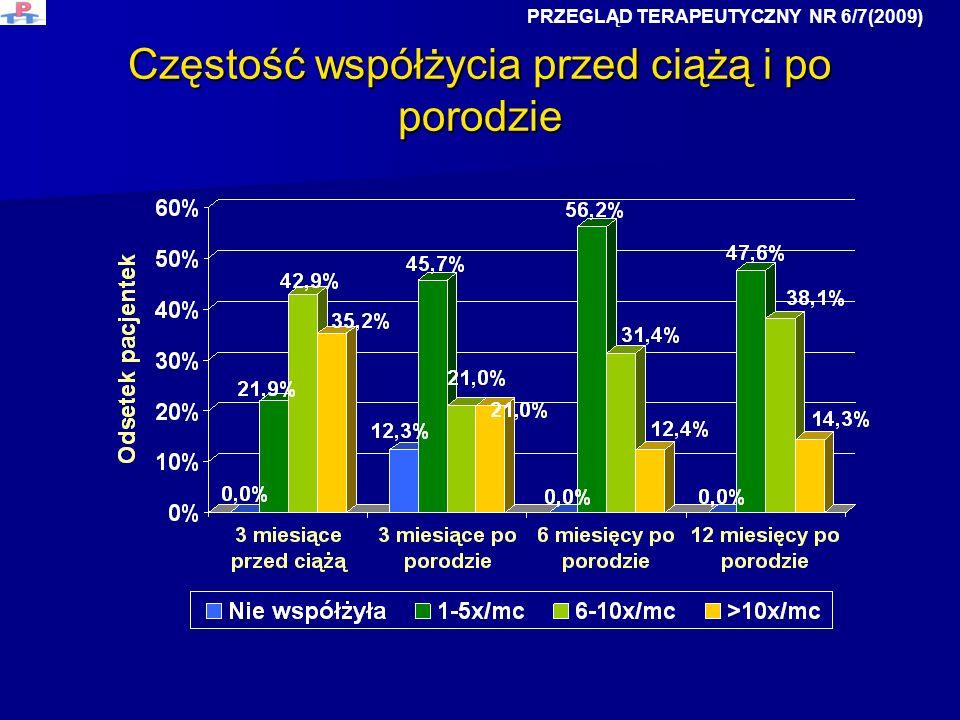 Częstość współżycia przed ciążą i po porodzie PRZEGLĄD TERAPEUTYCZNY NR 6/7(2009)