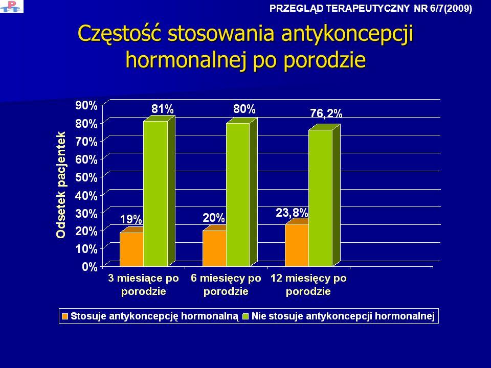 Częstość stosowania antykoncepcji hormonalnej po porodzie PRZEGLĄD TERAPEUTYCZNY NR 6/7(2009)