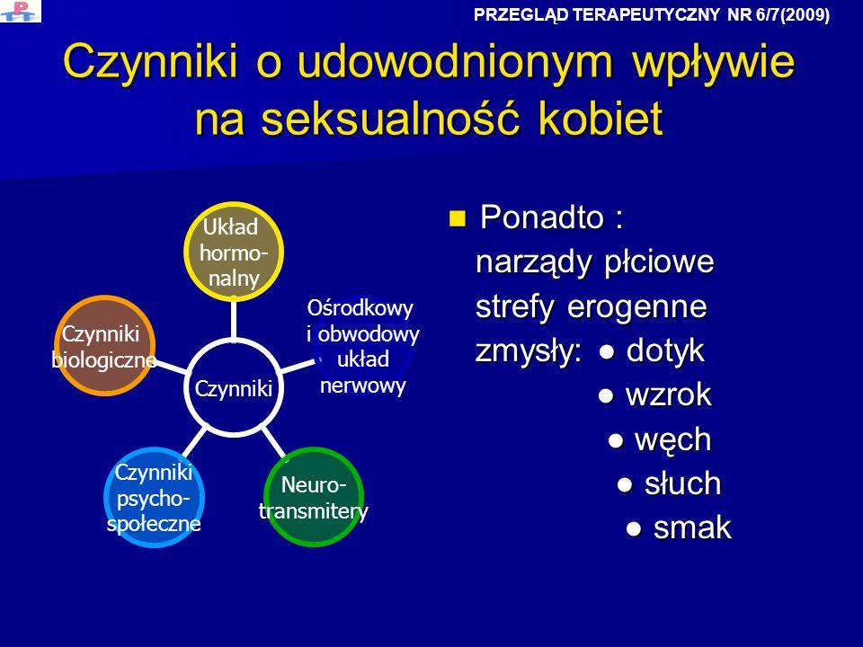 Neurotransmitery DOPAMINA libido DOPAMINA libido SERTONINA libido SERTONINA libido TLENEK AZOTU – przekrwienie sromu i łechtaczki, lubrykacja TLENEK AZOTU – przekrwienie sromu i łechtaczki, lubrykacja ACETYLOCHOLINA pobudzenie seksualne ACETYLOCHOLINA pobudzenie seksualne PRZEGLĄD TERAPEUTYCZNY NR 6/7(2009)