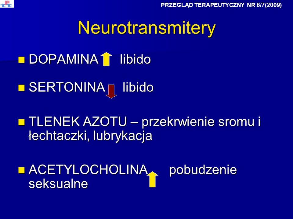 Neurotransmitery DOPAMINA libido DOPAMINA libido SERTONINA libido SERTONINA libido TLENEK AZOTU – przekrwienie sromu i łechtaczki, lubrykacja TLENEK A