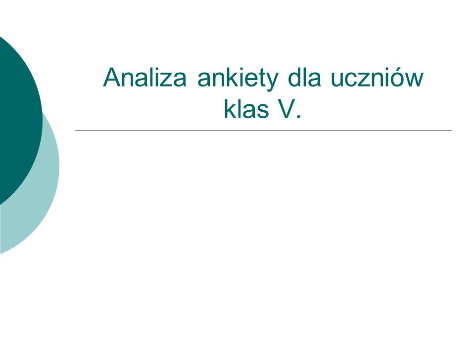 Analiza ankiety dla uczniów klas V.