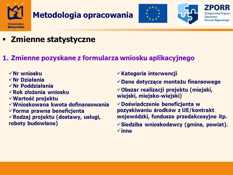 Zmienne statystyczne 1.Zmienne pozyskane z formularza wniosku aplikacyjnego Metodologia opracowania Nr wniosku Nr Działania Nr Poddziałania Rok złożen