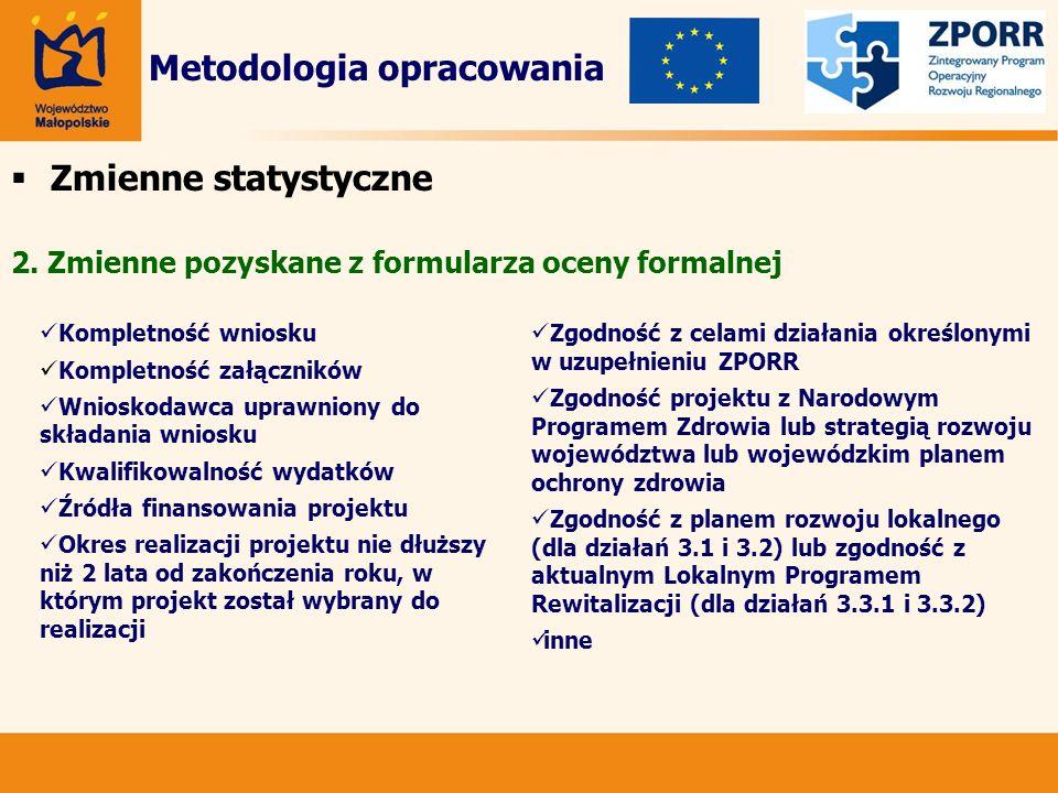 Zmienne statystyczne 2. Zmienne pozyskane z formularza oceny formalnej Metodologia opracowania Kompletność wniosku Kompletność załączników Wnioskodawc