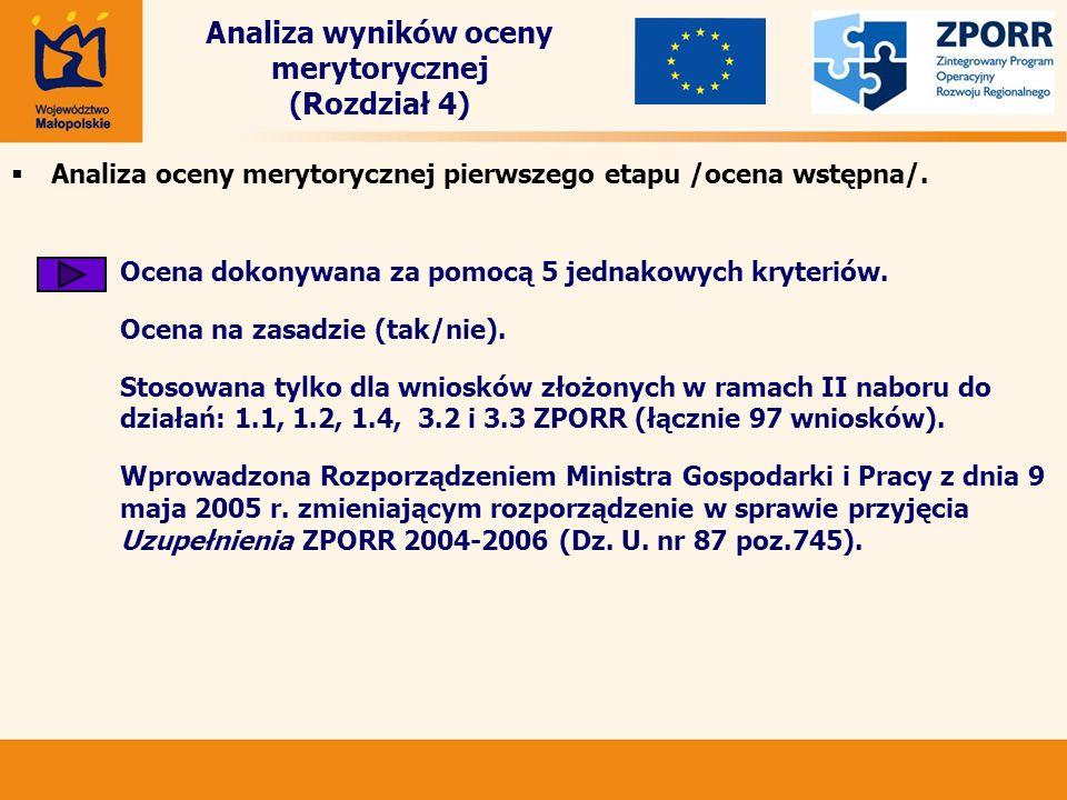 Analiza wyników oceny merytorycznej (Rozdział 4) Analiza oceny merytorycznej pierwszego etapu /ocena wstępna/. Ocena dokonywana za pomocą 5 jednakowyc