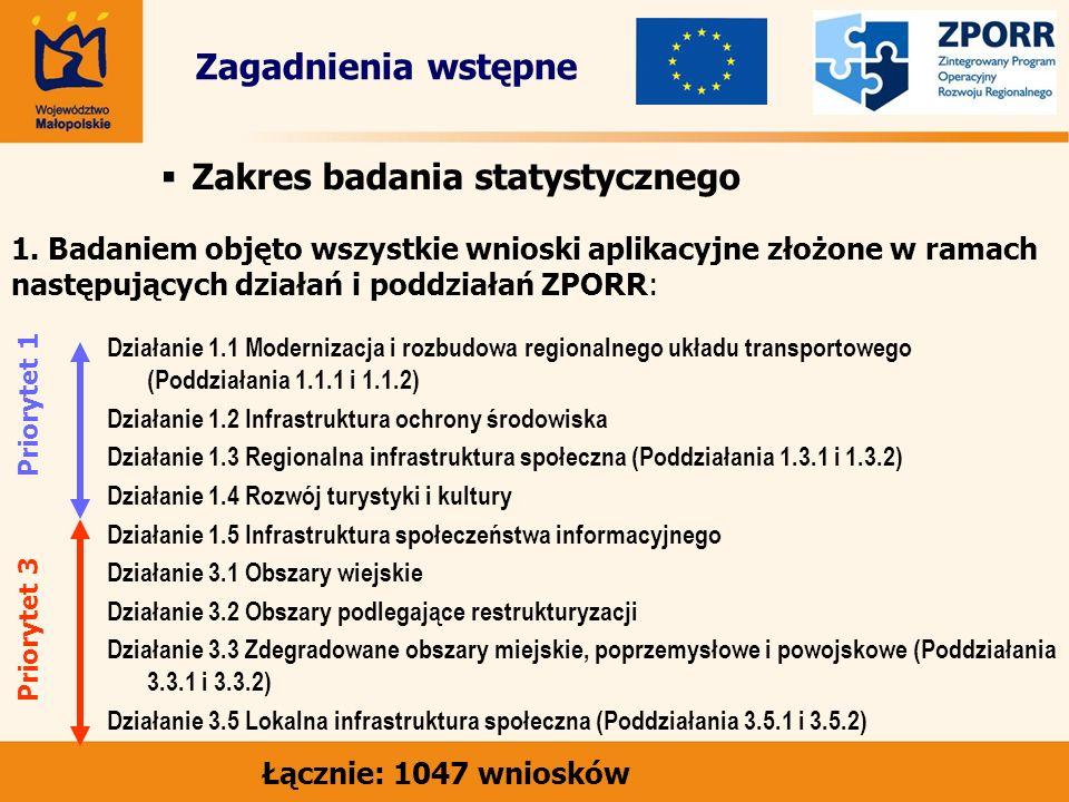 Podsumowanie prezentacji Raport z analizy statystycznej wniosków do Zintegrowanego Programu Operacyjnego Rozwoju Regionalnego (ZPORR) 2004–2006 – Priorytet 1 i 3 (z wyjątkiem Działań 1.6 i 3.4) to: -unikatowy w skali kraju dokument ujmujący w sposób syntetyczny proces naboru i selekcji wniosków do ZPORR -źródło informacji dla prowadzenia badań i analiz związanych z wykorzystaniem funduszy strukturalnych Unii Europejskiej Raport dostępny w formie: - publikacji (nakład - 1000 egzemplarzy), zostanie przekazany do: wszystkich jst z terenu województwa, instytucji zarządzającej ZPORR (MRR) i innych zainteresowanych podmiotów lub osób; - elektronicznej zostanie zamieszczony na stronie: www.wrotamalopolski.pl /zakładka ZPORR w Małopolsce/ do powszechnego użytku.www.wrotamalopolski.pl