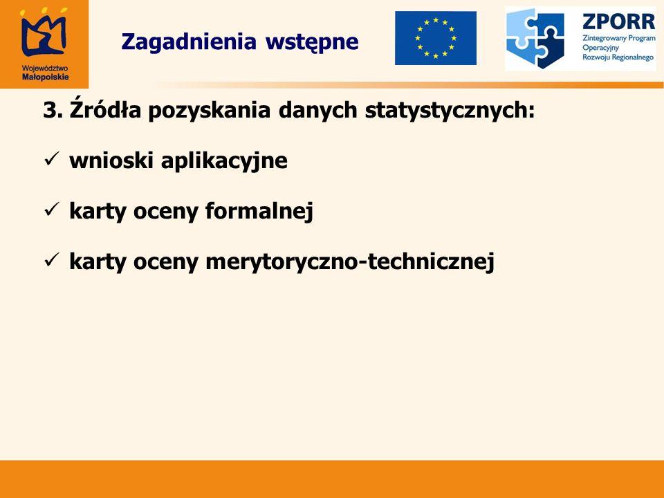 3. Źródła pozyskania danych statystycznych: wnioski aplikacyjne karty oceny formalnej karty oceny merytoryczno-technicznej Zagadnienia wstępne