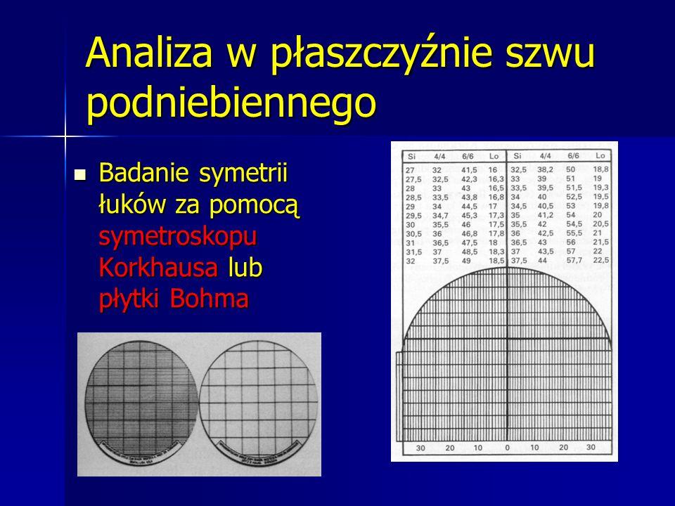 Analiza w płaszczyźnie szwu podniebiennego Badanie symetrii łuków za pomocą symetroskopu Korkhausa lub płytki Bohma Badanie symetrii łuków za pomocą s