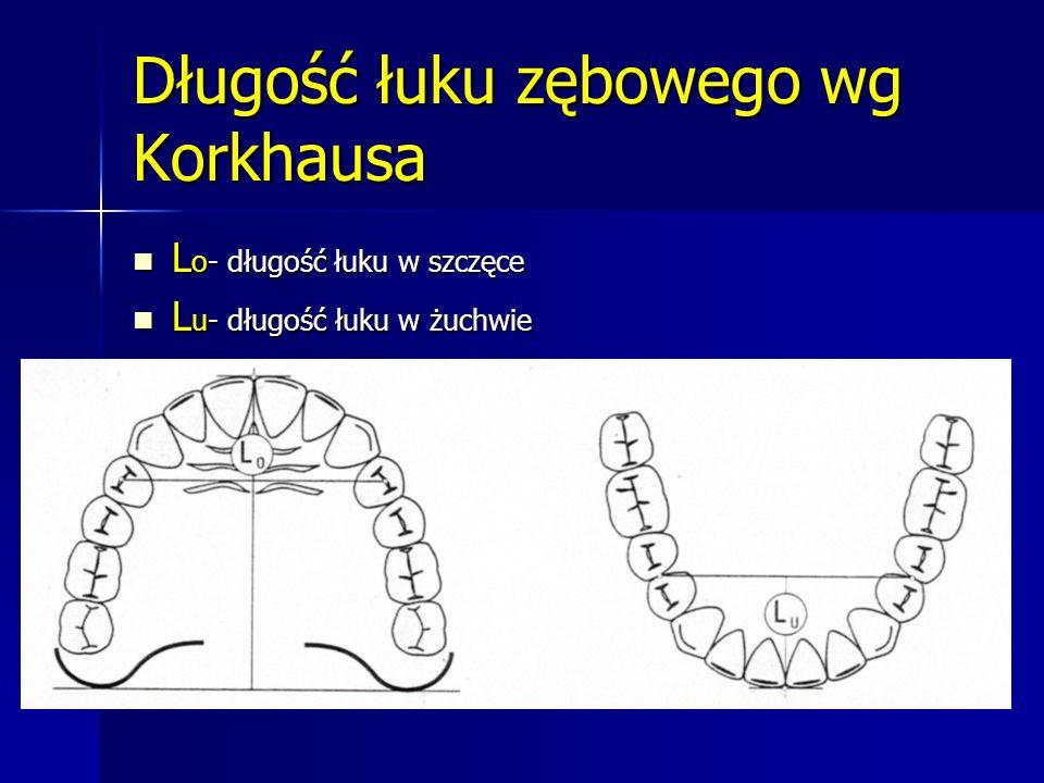 Długość łuku zębowego wg Korkhausa L o- długość łuku w szczęce L o- długość łuku w szczęce L u- długość łuku w żuchwie L u- długość łuku w żuchwie