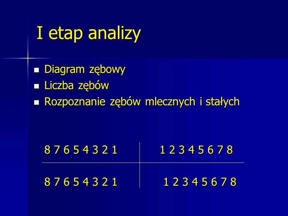 I etap analizy Diagram zębowy Diagram zębowy Liczba zębów Liczba zębów Rozpoznanie zębów mlecznych i stałych Rozpoznanie zębów mlecznych i stałych 8 7