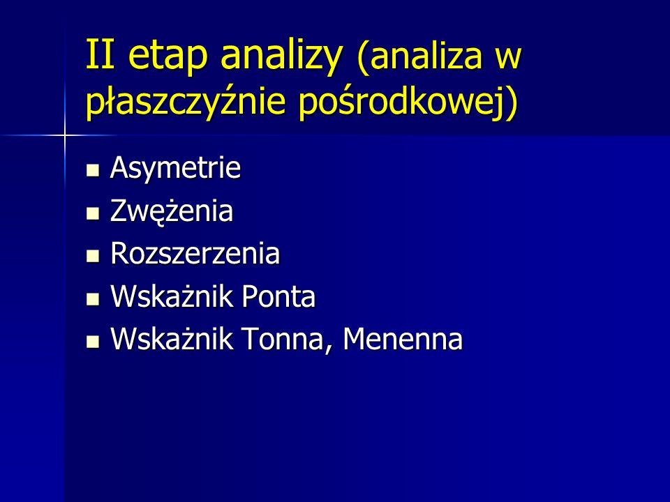 III etap analizy (analiza w płaszczyźnie tuberalnej) Przesunięcia przednio-tylne Przesunięcia przednio-tylne Długość łuku zębowego Długość łuku zębowego Nagryz poziomy Nagryz poziomy Klasyfikacja Anglea i kłowa Klasyfikacja Anglea i kłowa Wskaźnik Popovicha Wskaźnik Popovicha