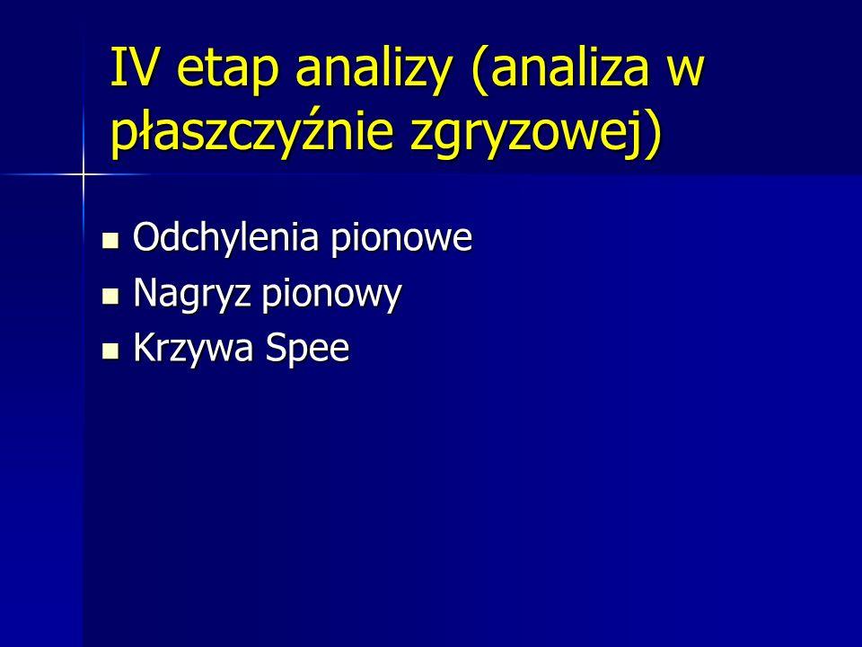 IV etap analizy (analiza w płaszczyźnie zgryzowej) Odchylenia pionowe Odchylenia pionowe Nagryz pionowy Nagryz pionowy Krzywa Spee Krzywa Spee