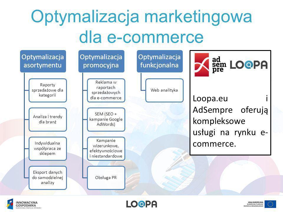 Optymalizacja marketingowa dla e-commerce Optymalizacja asortymentu Raporty sprzedażowe dla kategorii Analiza i trendy dla branż Indywidualna współpraca ze sklepem Eksport danych do samodzielnej analizy Optymalizacja promocyjna Reklama w raportach sprzedażowych dla e-commerce SEM (SEO + kampanie Google AdWords) Kampanie wizerunkowe, efektywnościowe i niestandardowe Obsługa PR Optymalizacja funkcjonalna Web analityka Loopa.eu i AdSempre oferują kompleksowe usługi na rynku e- commerce.