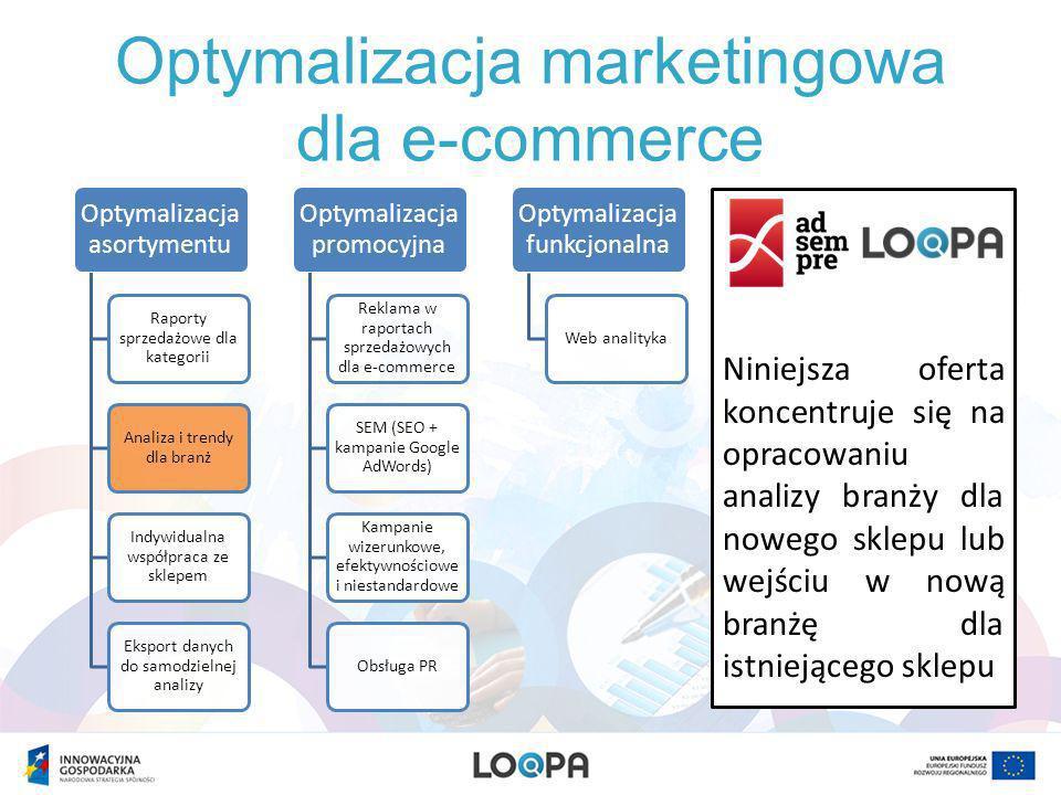 Optymalizacja marketingowa dla e-commerce Optymalizacja asortymentu Raporty sprzedażowe dla kategorii Analiza i trendy dla branż Indywidualna współpraca ze sklepem Eksport danych do samodzielnej analizy Optymalizacja promocyjna Reklama w raportach sprzedażowych dla e-commerce SEM (SEO + kampanie Google AdWords) Kampanie wizerunkowe, efektywnościowe i niestandardowe Obsługa PR Optymalizacja funkcjonalna Web analityka Niniejsza oferta koncentruje się na opracowaniu analizy branży dla nowego sklepu lub wejściu w nową branżę dla istniejącego sklepu