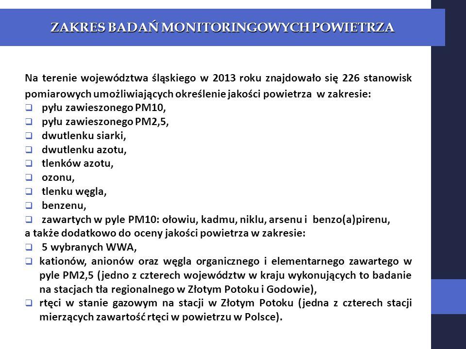 ZAKRES BADAŃ MONITORINGOWYCH POWIETRZA Na terenie województwa śląskiego w 2013 roku znajdowało się 226 stanowisk pomiarowych umożliwiających określenie jakości powietrza w zakresie: pyłu zawieszonego PM10, pyłu zawieszonego PM2,5, dwutlenku siarki, dwutlenku azotu, tlenków azotu, ozonu, tlenku węgla, benzenu, zawartych w pyle PM10: ołowiu, kadmu, niklu, arsenu i benzo(a)pirenu, a także dodatkowo do oceny jakości powietrza w zakresie: 5 wybranych WWA, kationów, anionów oraz węgla organicznego i elementarnego zawartego w pyle PM2,5 (jedno z czterech województw w kraju wykonujących to badanie na stacjach tła regionalnego w Złotym Potoku i Godowie), rtęci w stanie gazowym na stacji w Złotym Potoku (jedna z czterech stacji mierzących zawartość rtęci w powietrzu w Polsce).