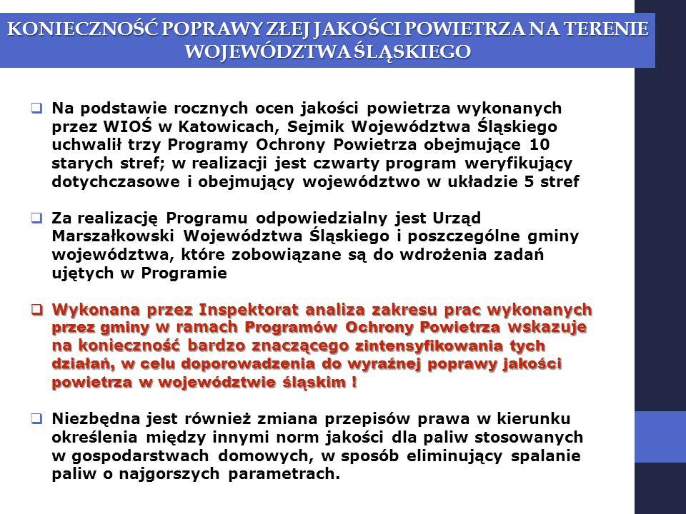 Na podstawie rocznych ocen jakości powietrza wykonanych przez WIOŚ w Katowicach, Sejmik Województwa Śląskiego uchwalił trzy Programy Ochrony Powietrza obejmujące 10 starych stref; w realizacji jest czwarty program weryfikujący dotychczasowe i obejmujący województwo w układzie 5 stref Za realizację Programu odpowiedzialny jest Urząd Marszałkowski Województwa Śląskiego i poszczególne gminy województwa, które zobowiązane są do wdrożenia zadań ujętych w Programie Wykonana przez Inspektorat analiza zakresu prac wykonanych przez gminy w ramach Programów Ochrony Powietrza wskazuje na konieczność bardzo znaczącego zintensyfikowania tych działań, w celu doporowadzenia do wyraźnej poprawy jakości powietrza w województwie śląskim .