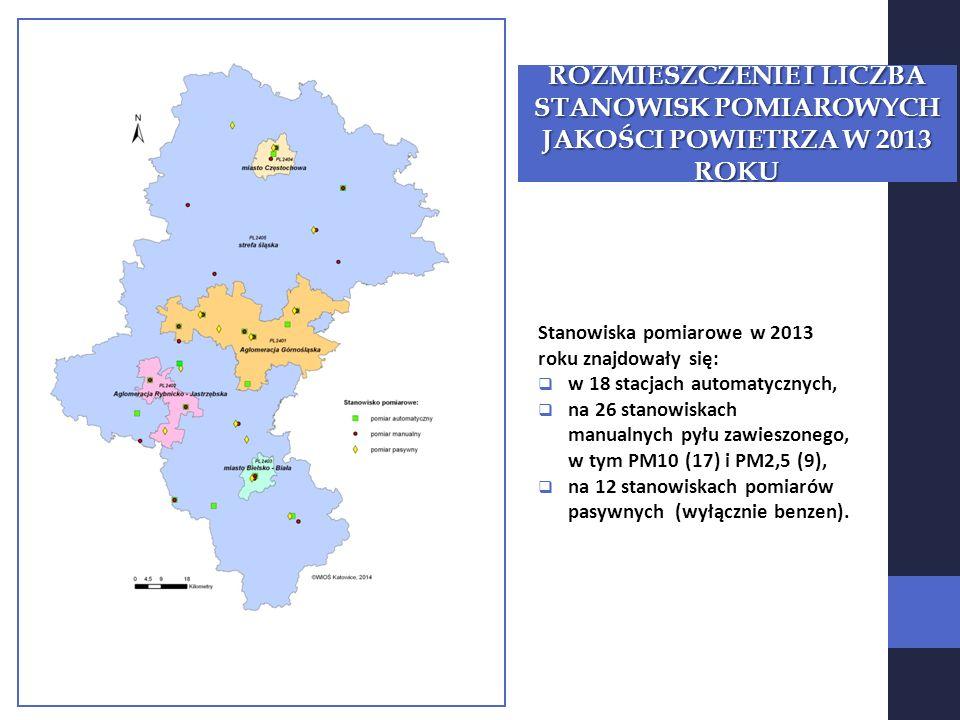 Stanowiska pomiarowe w 2013 roku znajdowały się: w 18 stacjach automatycznych, na 26 stanowiskach manualnych pyłu zawieszonego, w tym PM10 (17) i PM2,5 (9), na 12 stanowiskach pomiarów pasywnych (wyłącznie benzen).