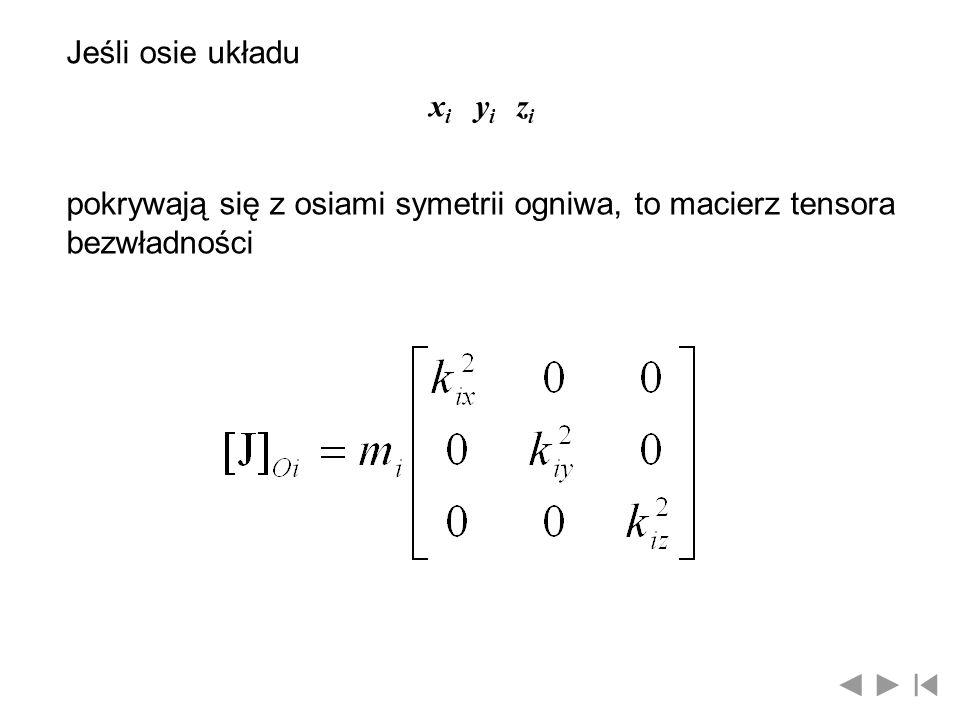 Jeśli osie układu x i y i z i pokrywają się z osiami symetrii ogniwa, to macierz tensora bezwładności